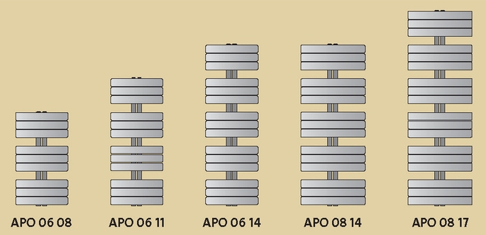 Wymiary grzejnika łazienkowego Apolima
