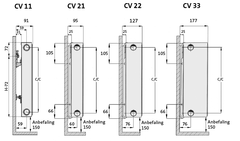 Fantastisk! Fantastisk mad PURMO Ventil Compact [CV] | PURMO UX58