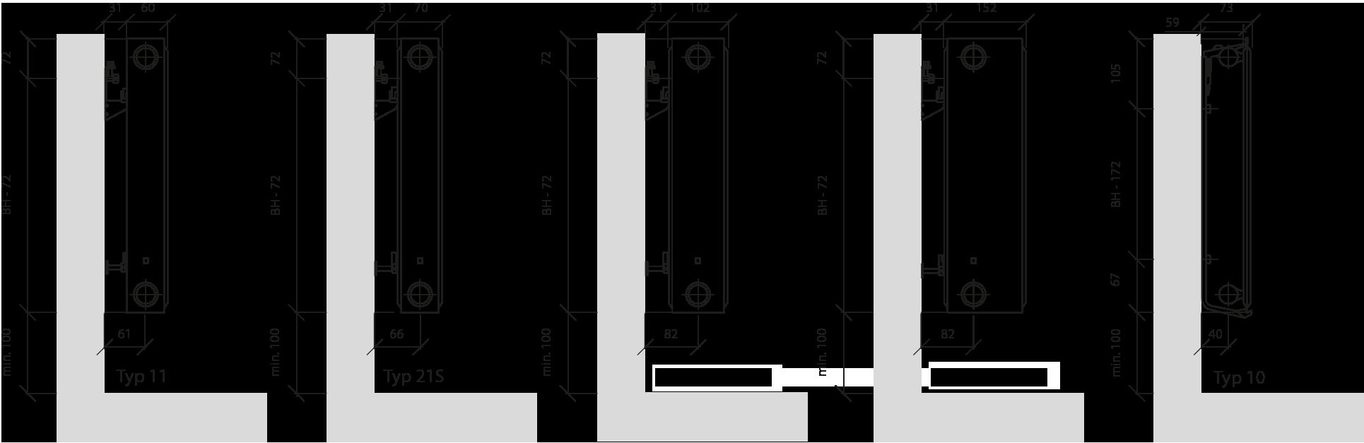 Gut bekannt PURMO Compact   PURMO RO85