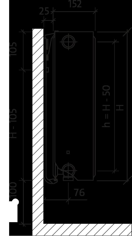 purmo ventil compact