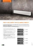 Plinth Plan Compact Ventil Specials